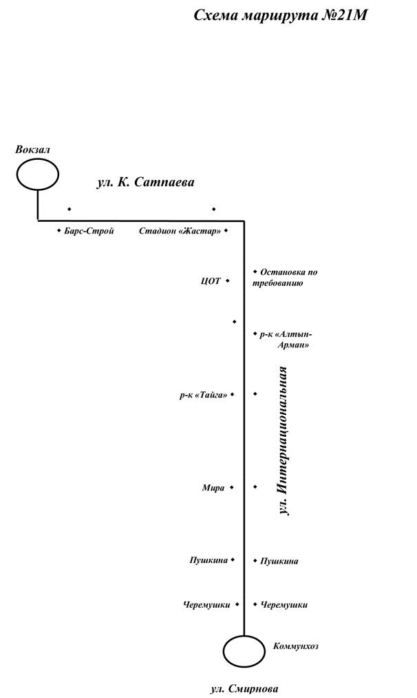 Смирнова», схема маршрута