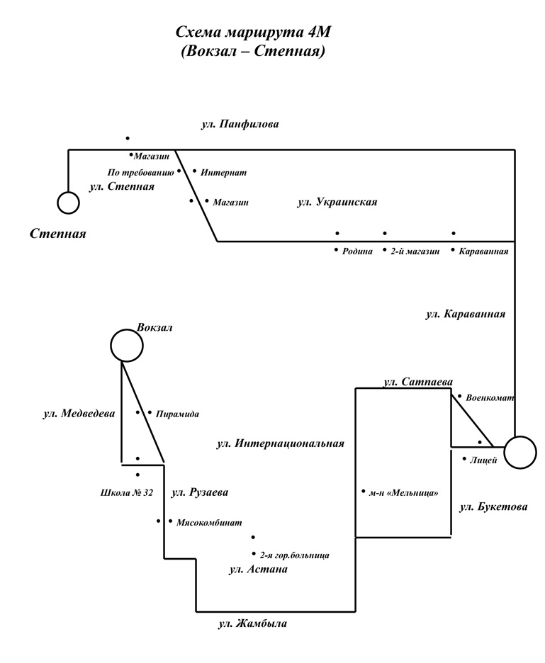Рабочий», схема маршрута