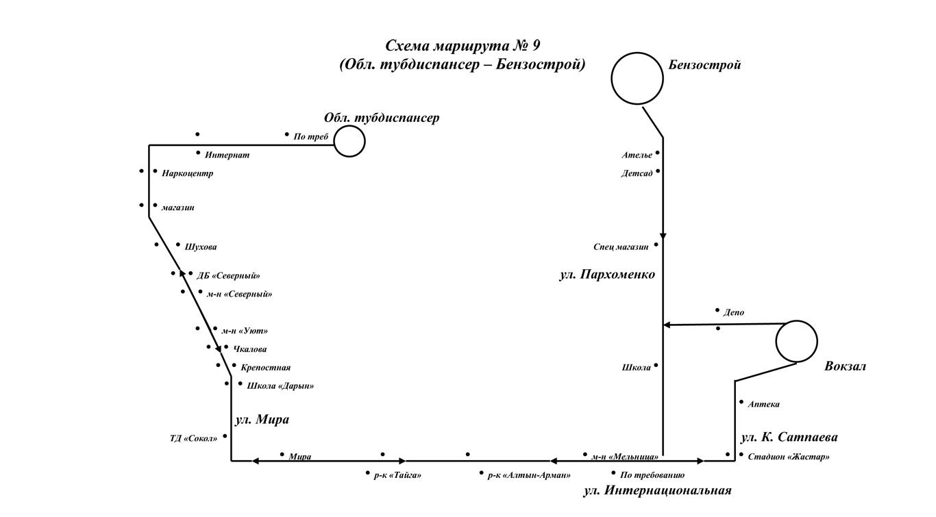 схема маршрута 42 в астане